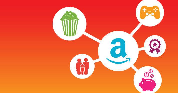 Get Ready For Amazon's Digital Day