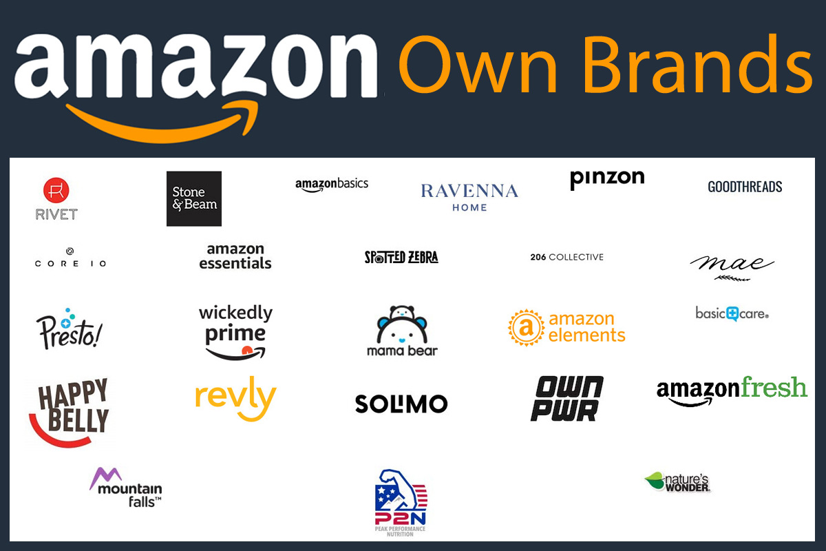 How much competition are Amazon Own Brands?
